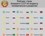 Все о странах – Все страны мира — список стран с фото, картой, описанием, видео